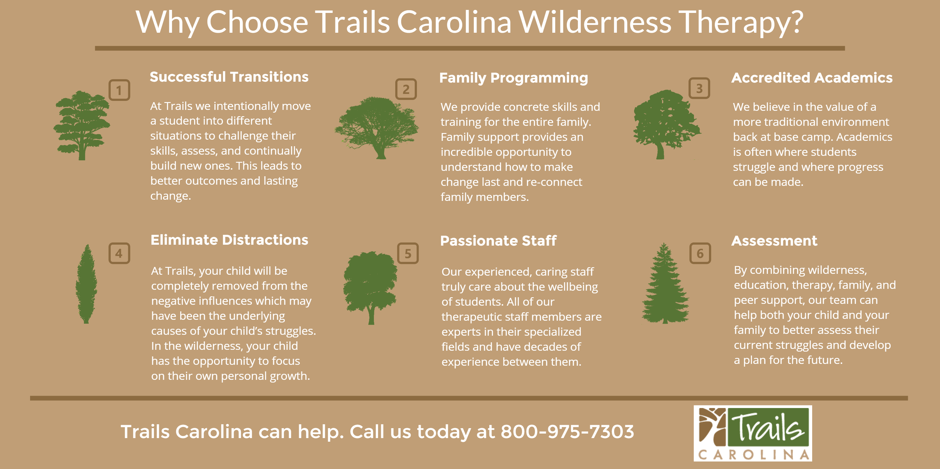 Wilderness Therapy Programs South Carolina